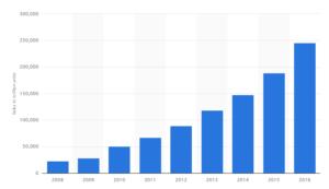 Liderzy rynku LED w 2014 roku